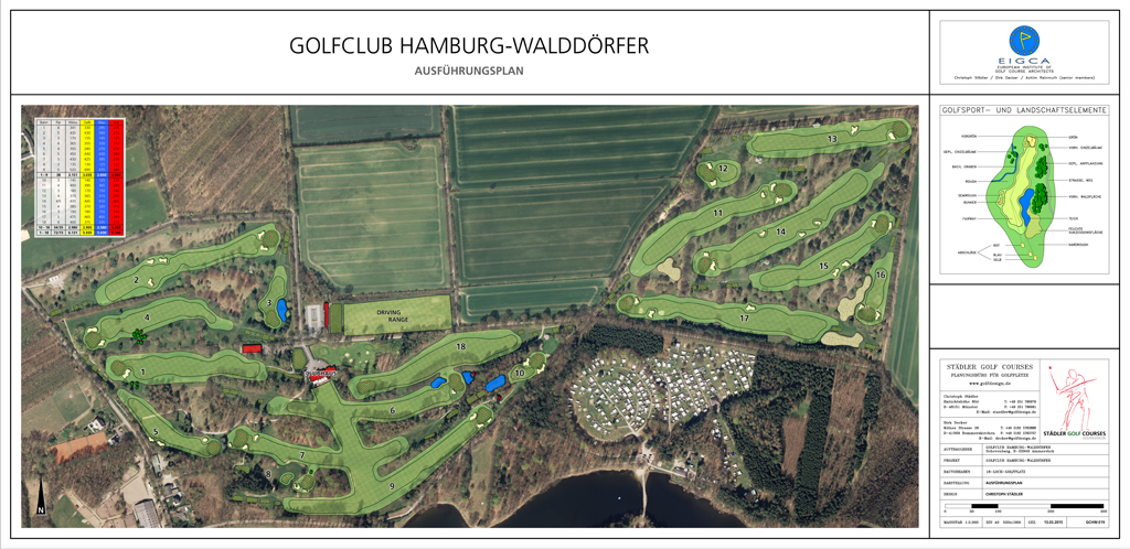 Städler Golf Courses